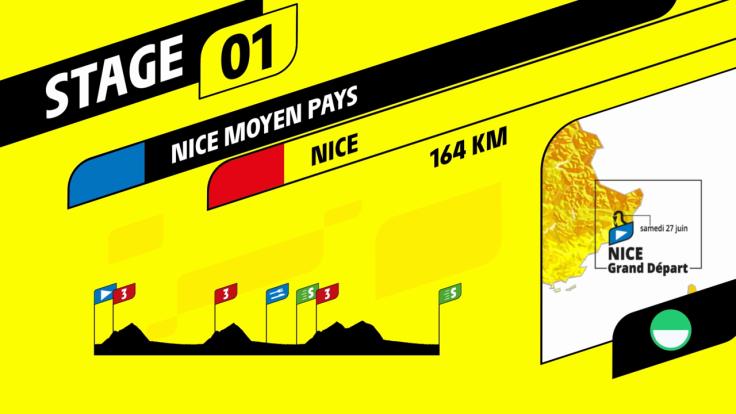 Tour de France 2020 2020-06-07 08-37-18
